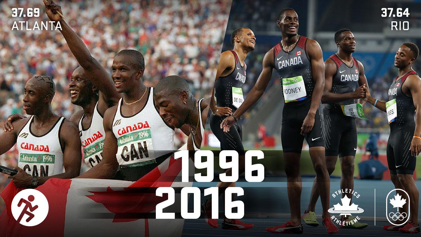 Rio 2016: Canadian record