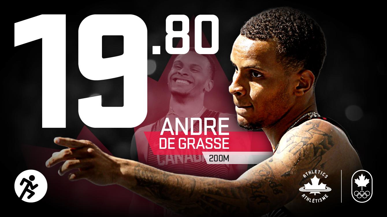 Rio 2016: Andre De Grasse