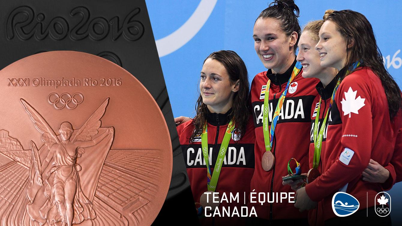Rio 2016: Women's 4x100m freestyle