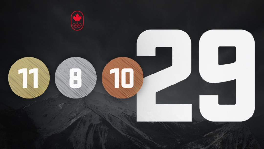 DAY 15 MEDAL COUNT 1340x754