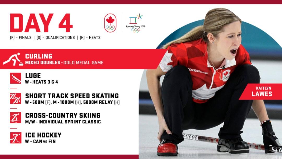 PyeongChang 2018 Team Canada Day 4 Schedule