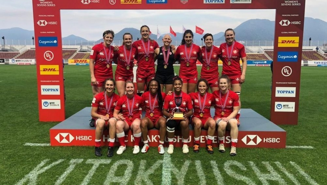Team Canada - Rugby Sevens