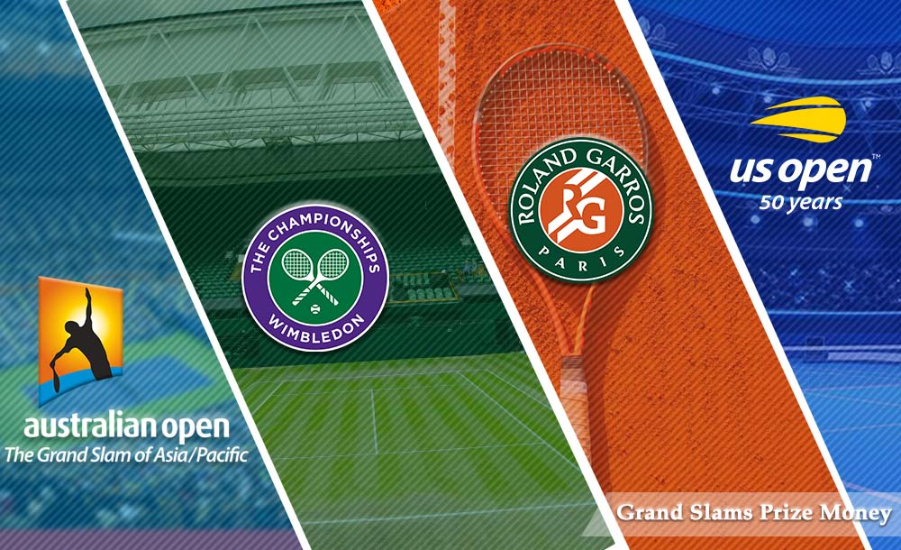 Infographic of the four Grand Slam's- Australian Open, Wimbledon, French Open and US Open